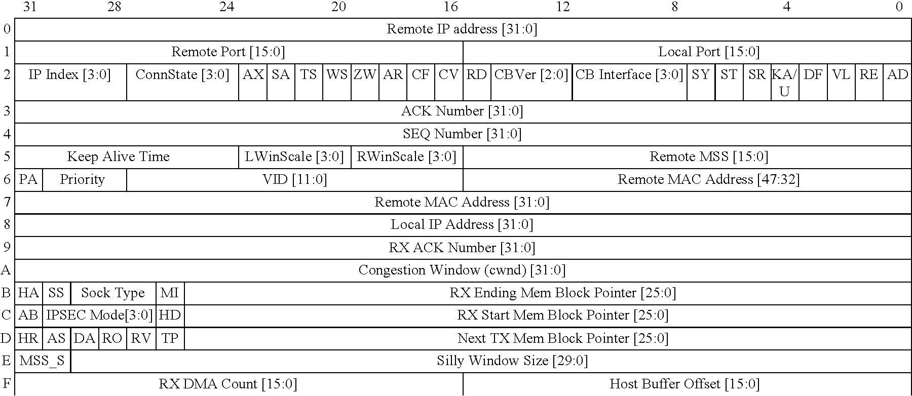 Figure US07535913-20090519-C00001