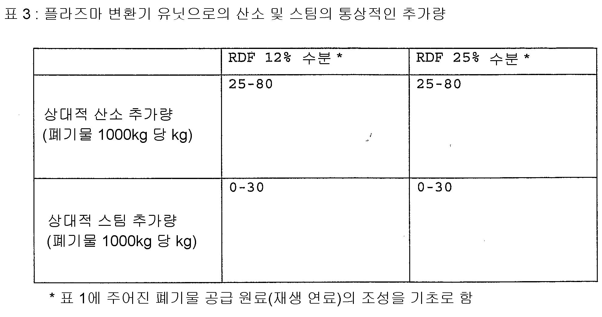 Figure 112007062965021-pct00004