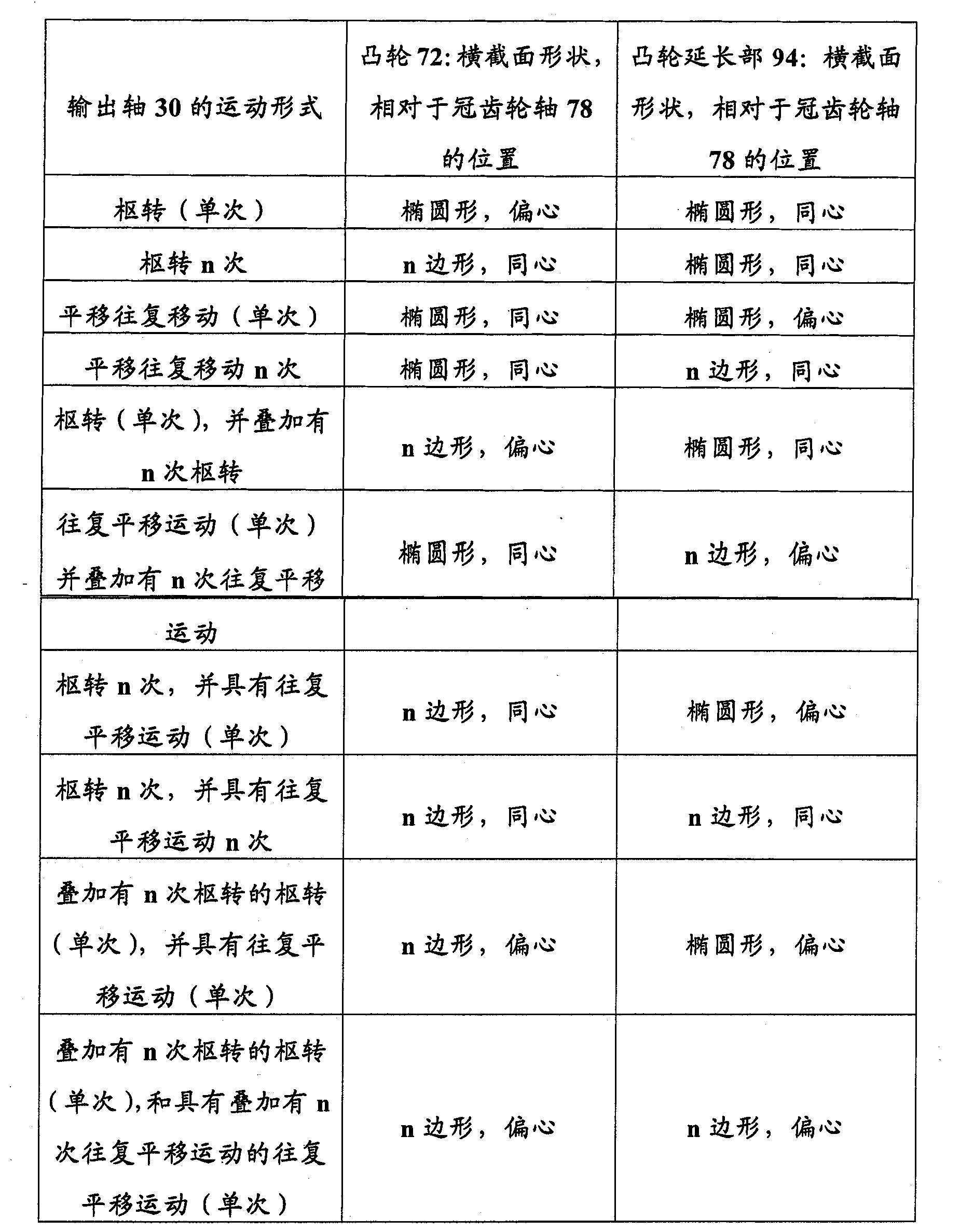 Figure CN101516290BD00161