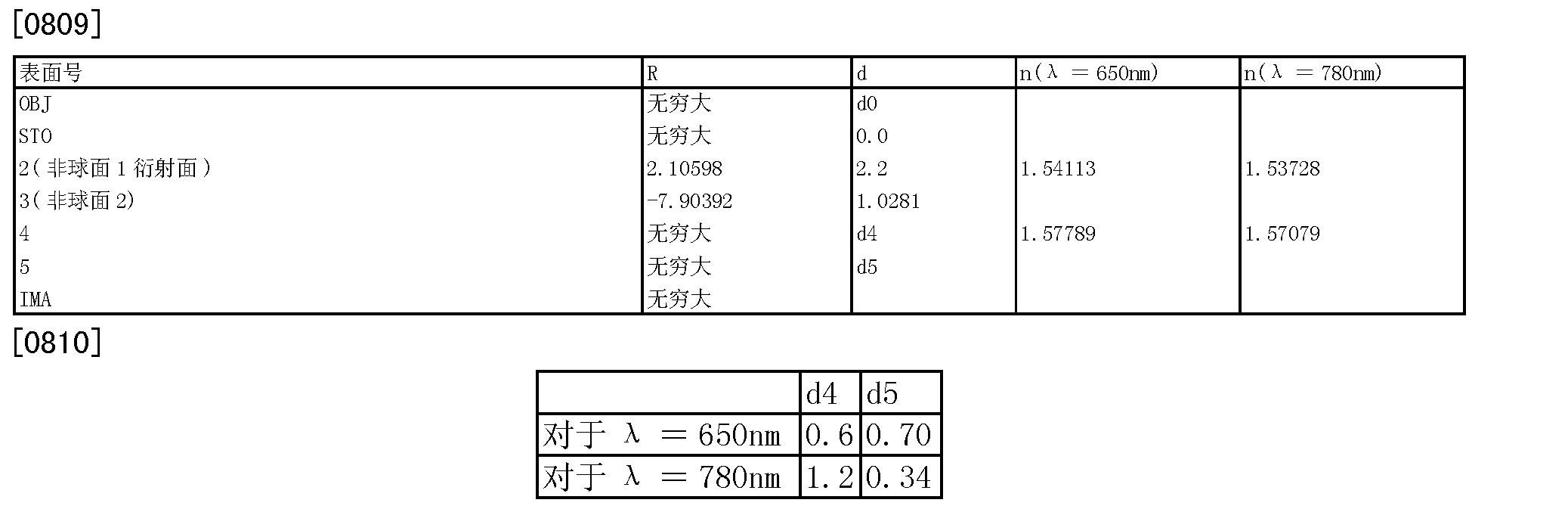 Figure CN1553440BD00611