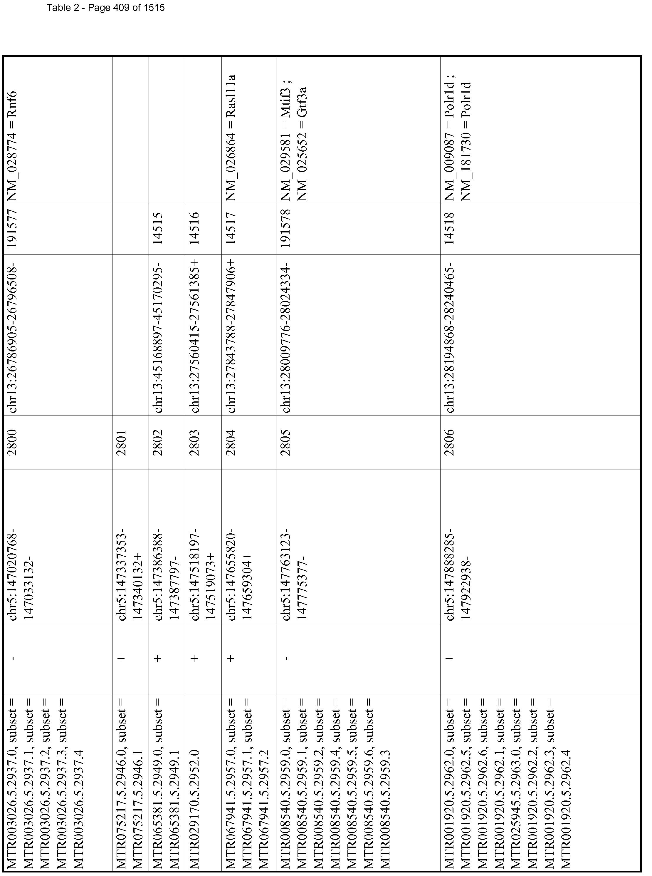 Figure imgf000577_0001