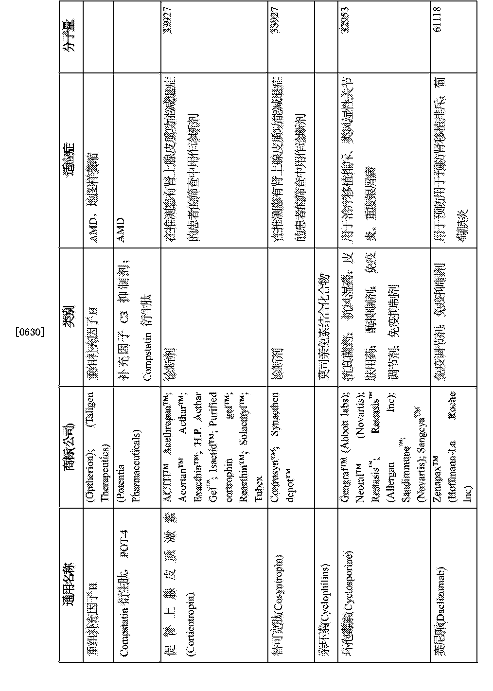 Figure CN103209733BD00731
