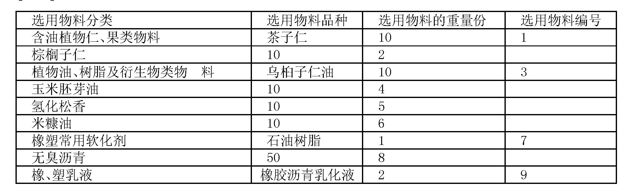Figure CN101402745BD00351