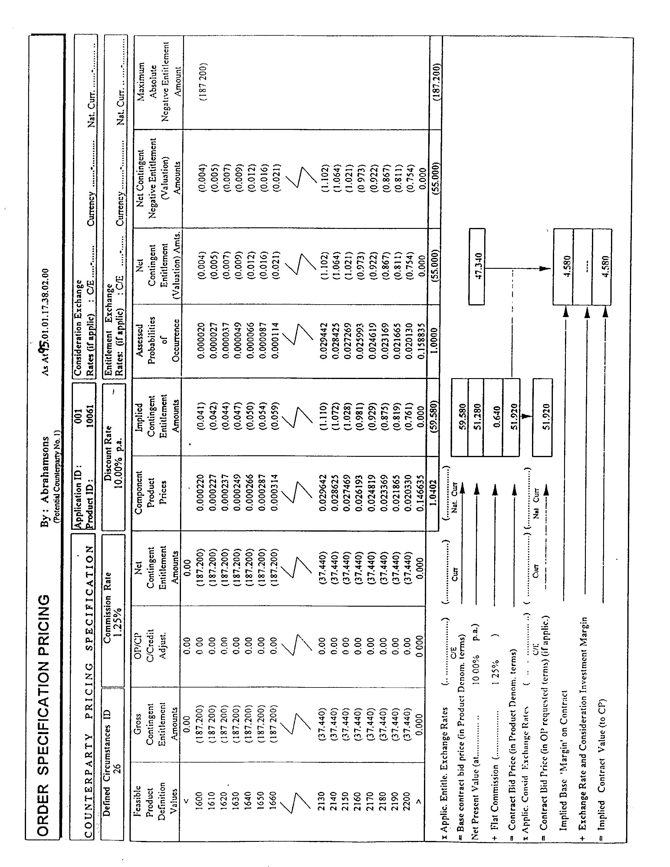 Figure US20030023546A1-20030130-P00021