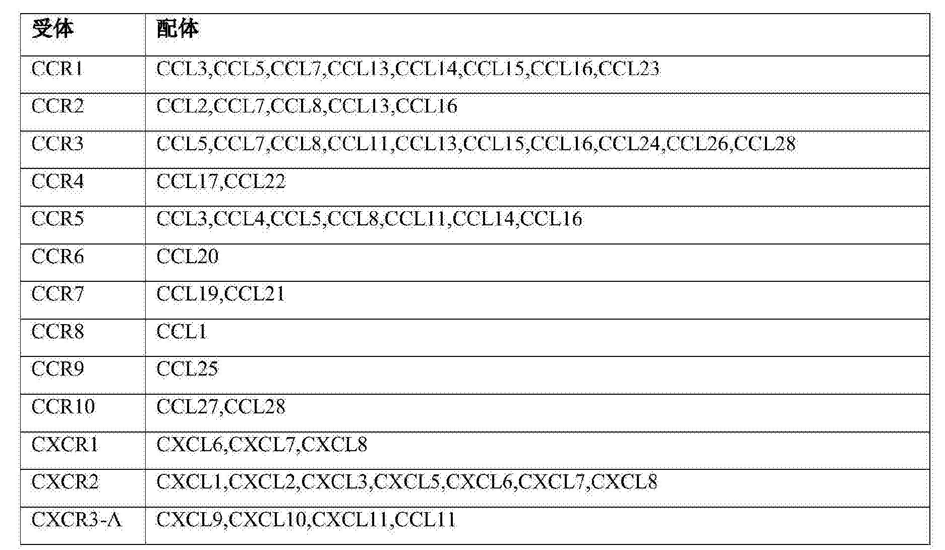 Figure CN103857406BD00131