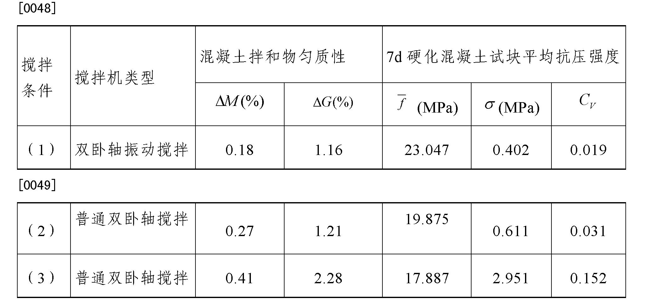Figure CN102441940BD00101