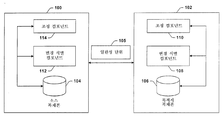 Figure R1020040020824