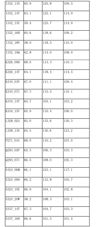 Figure CN103827300AD01421