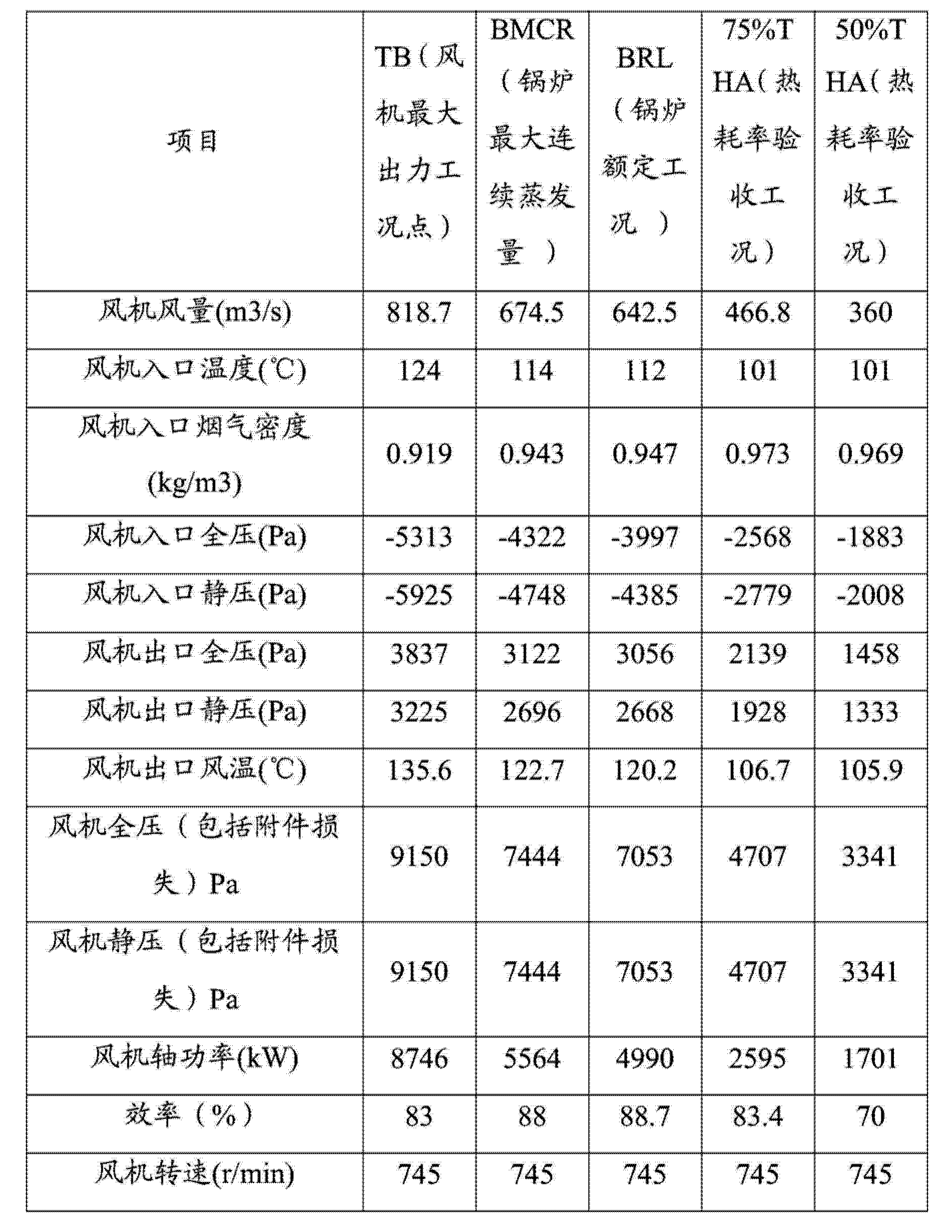 Figure CN103566747AD00071