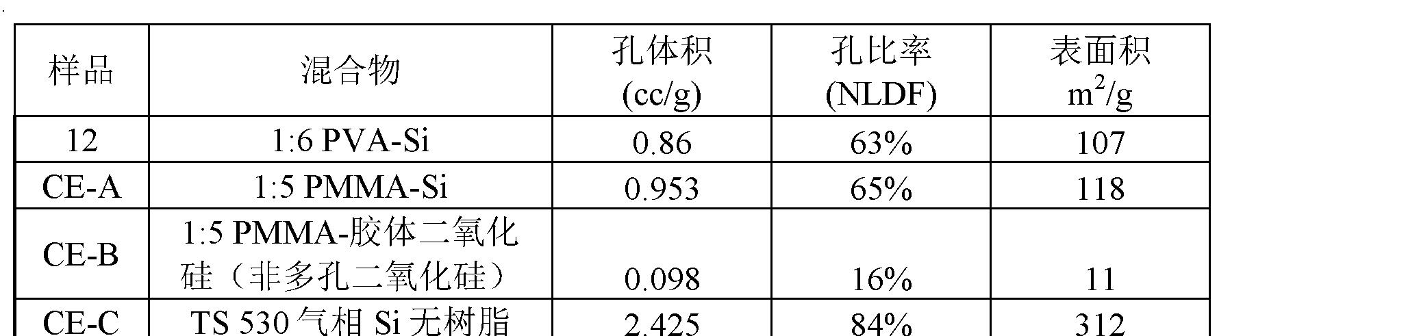Figure CN102427935AD00222