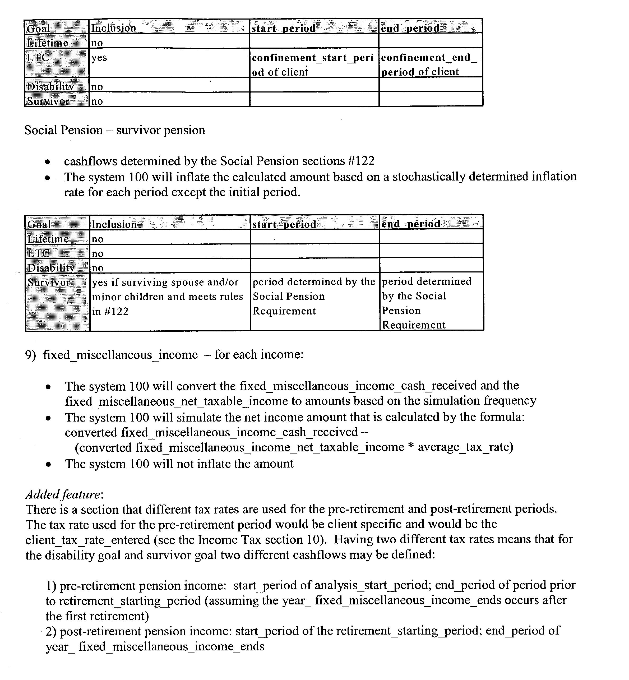 Figure US20030028466A1-20030206-P00066