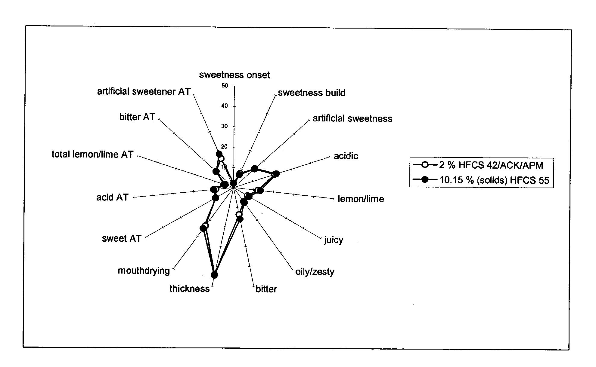 Figure US20050013916A1-20050120-P00003