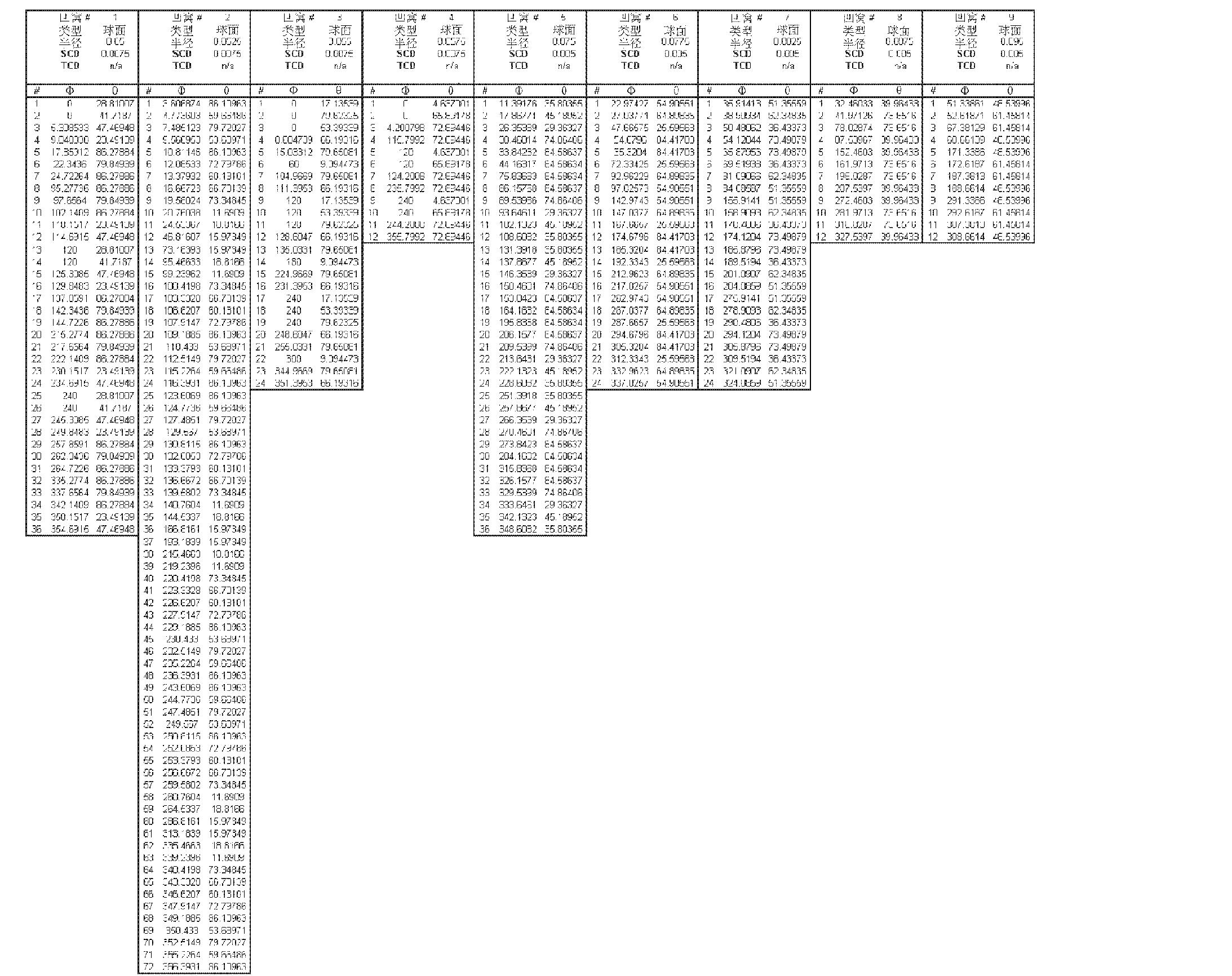 Figure CN102458589BD00221