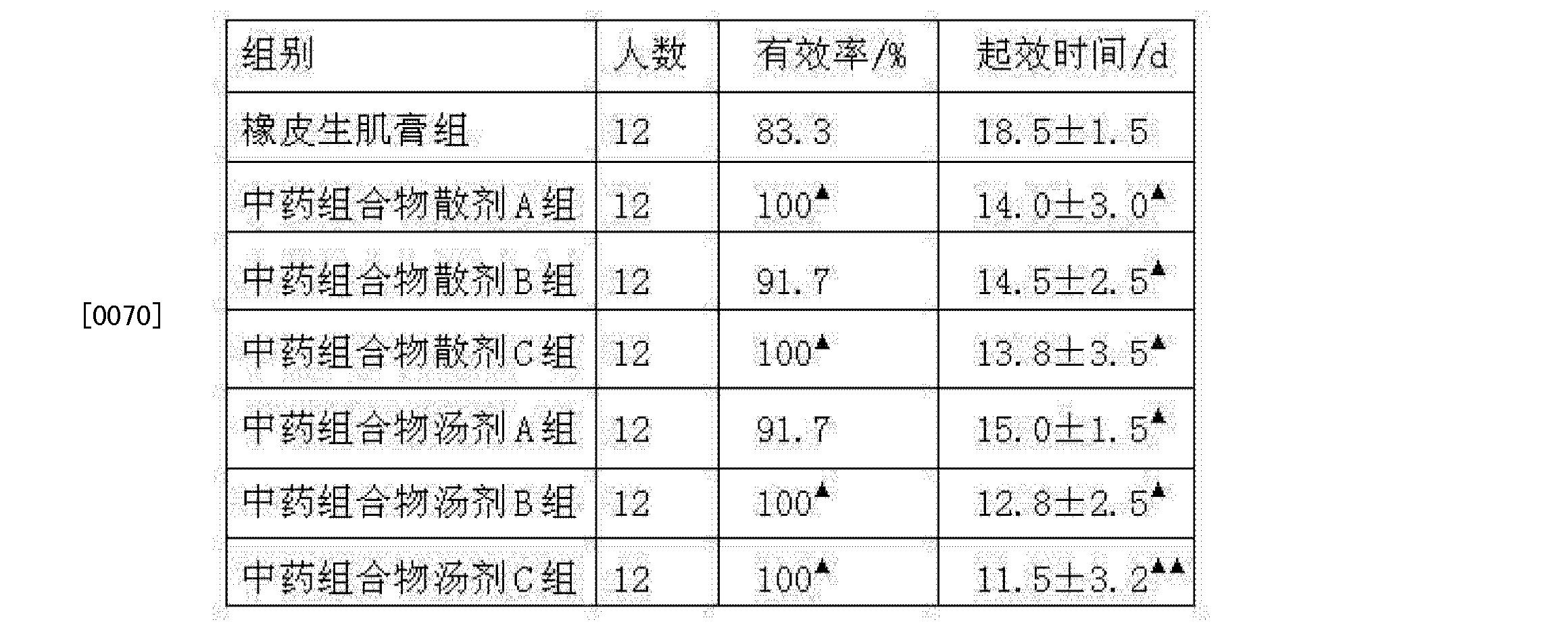 Figure CN102406766BD00091