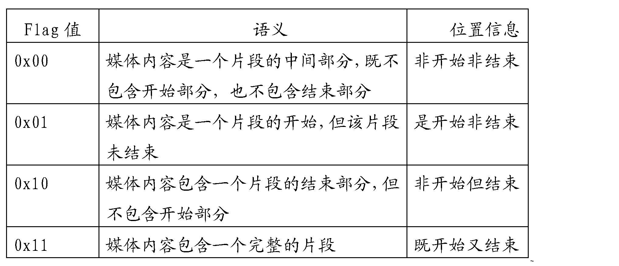 Figure CN103297809AD00111