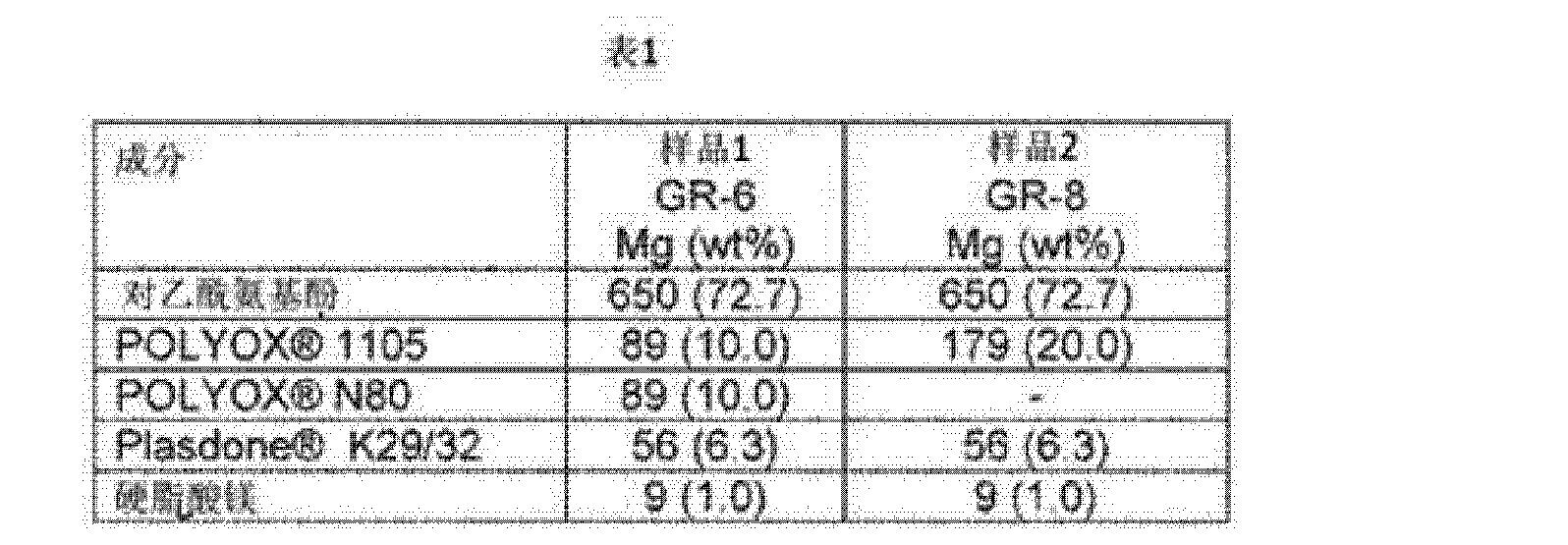 Figure CN102596252AD00231
