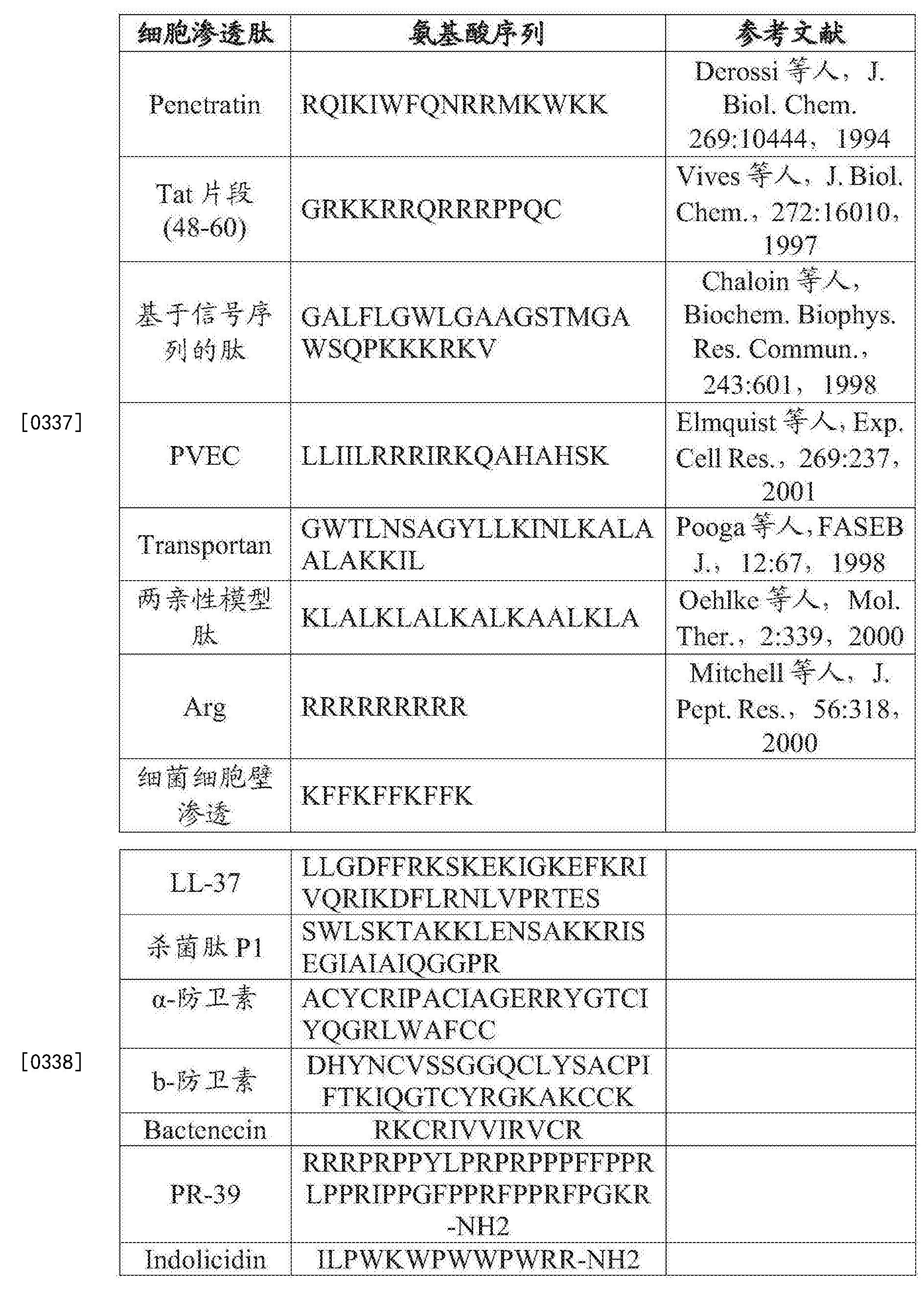 Figure CN105709229AD00501