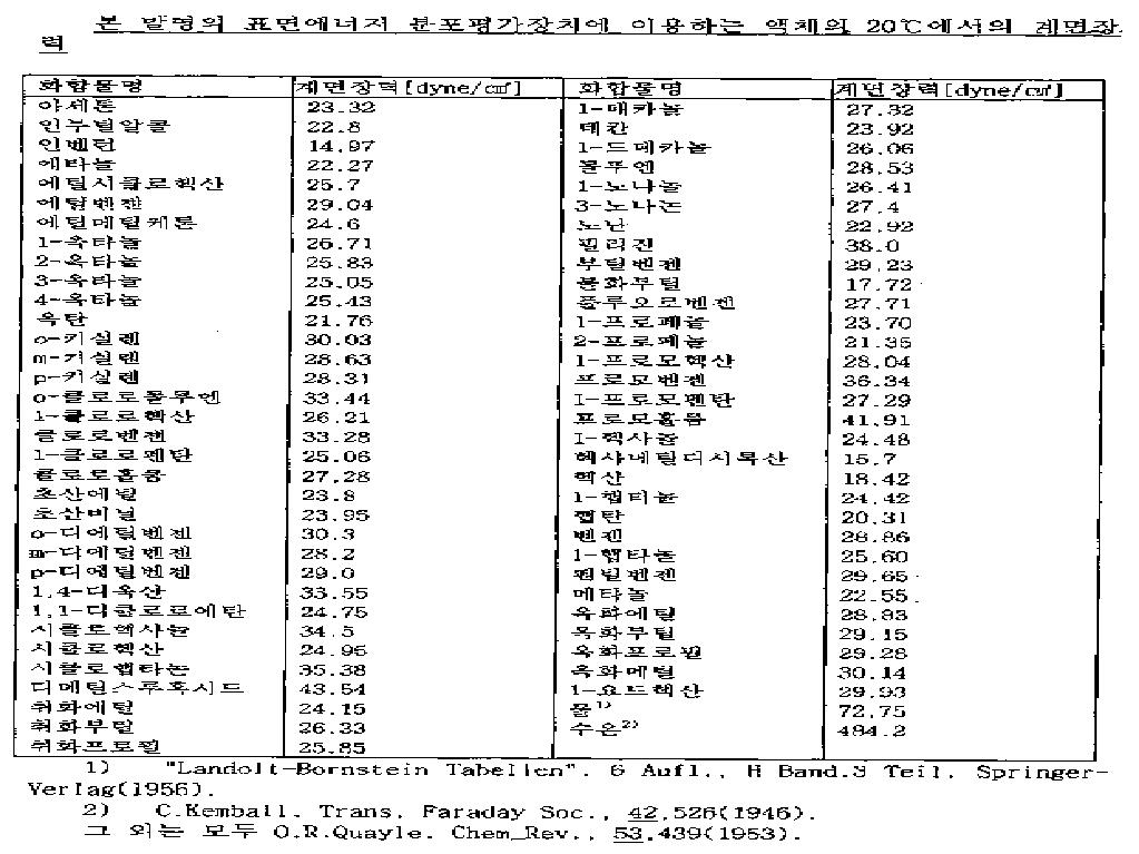 Figure kpo00039