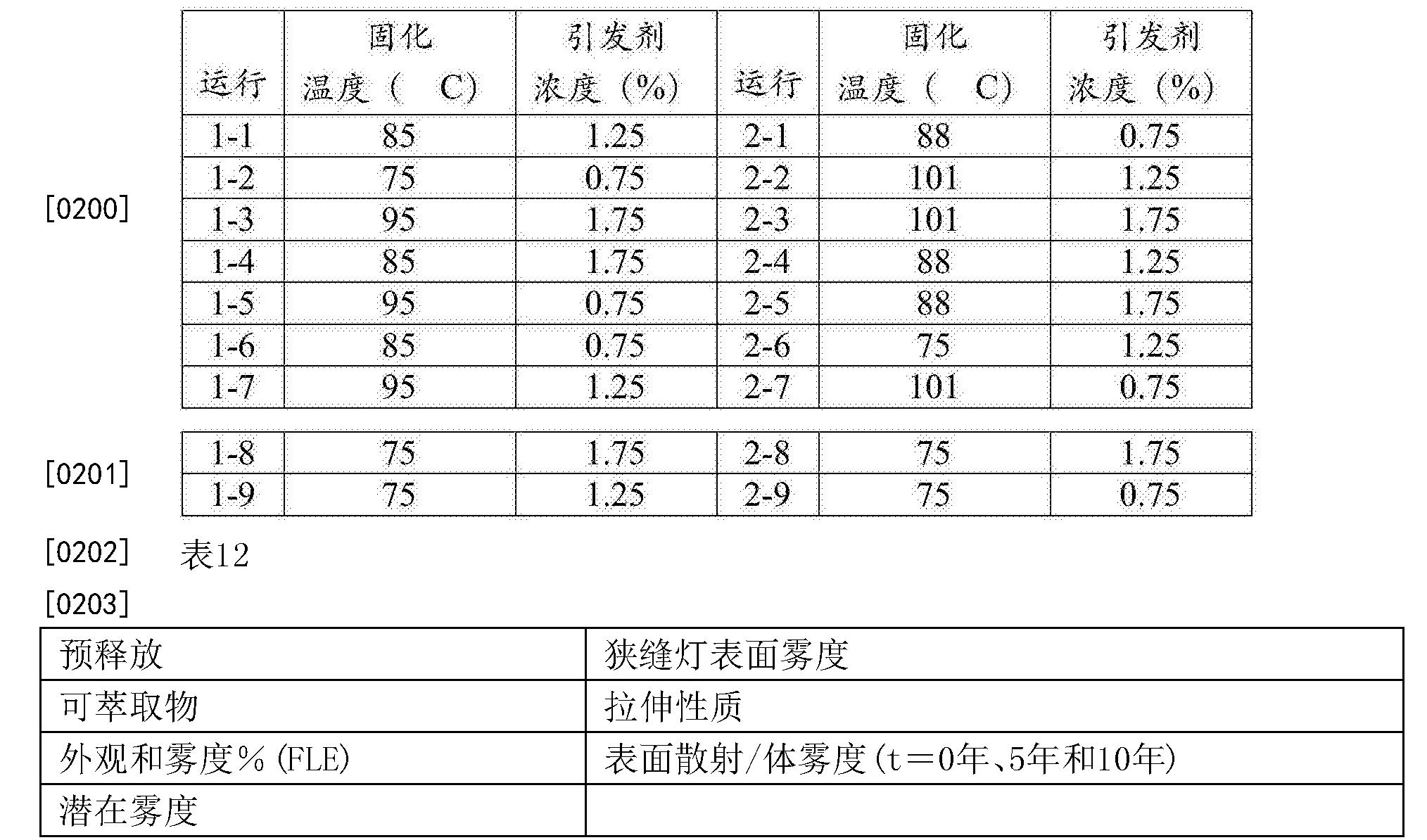 Figure CN106999628AD00271