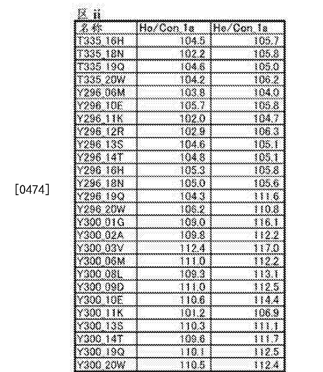Figure CN105102618BD00631