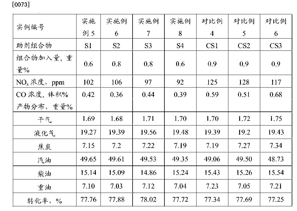 Figure CN105363444AD00121
