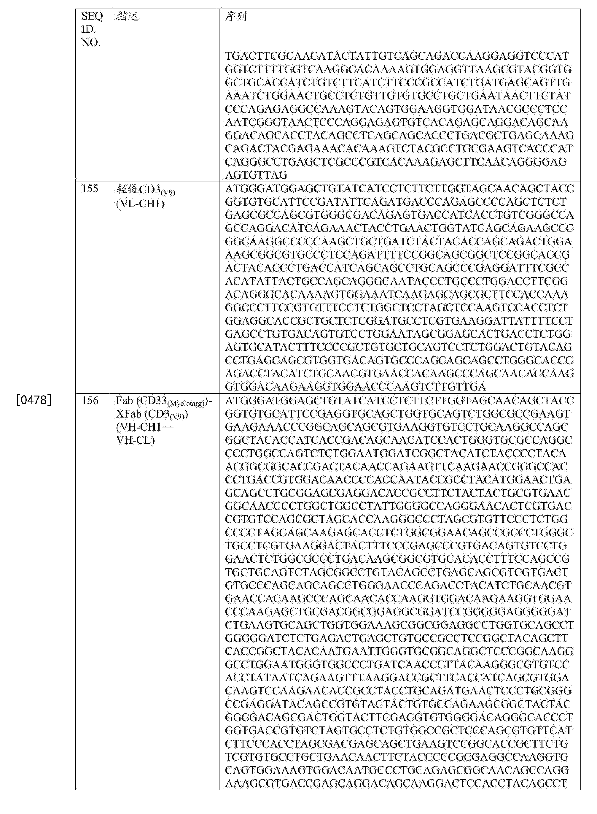 Figure CN103889452BD00731