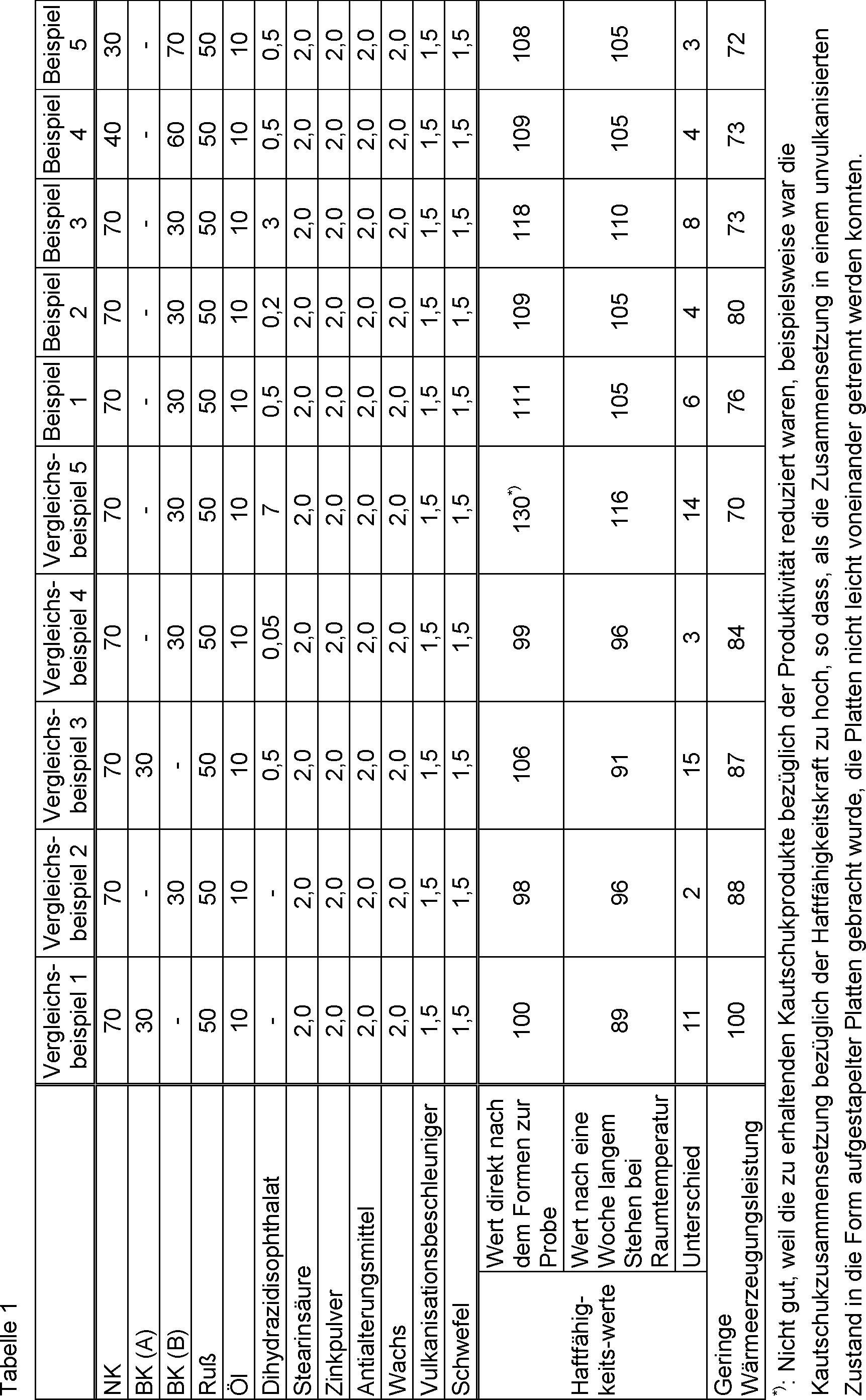 Figure DE102014112647A1_0001