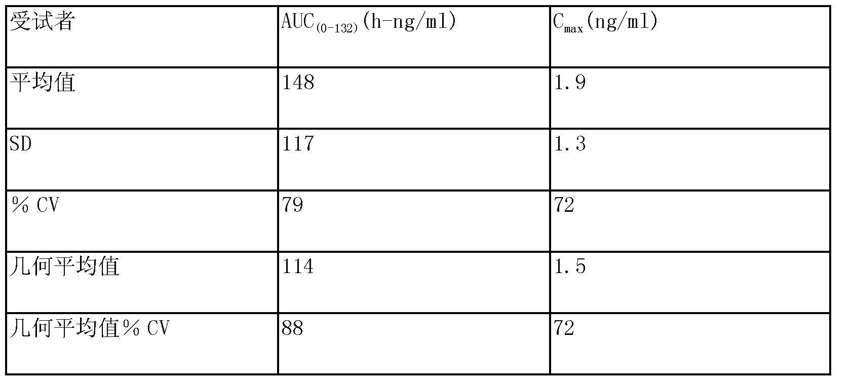 Figure CN102416009BD00121