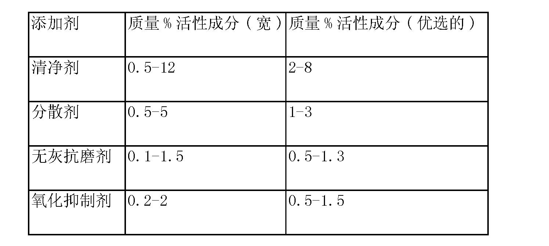 Figure CN103173266AD00142