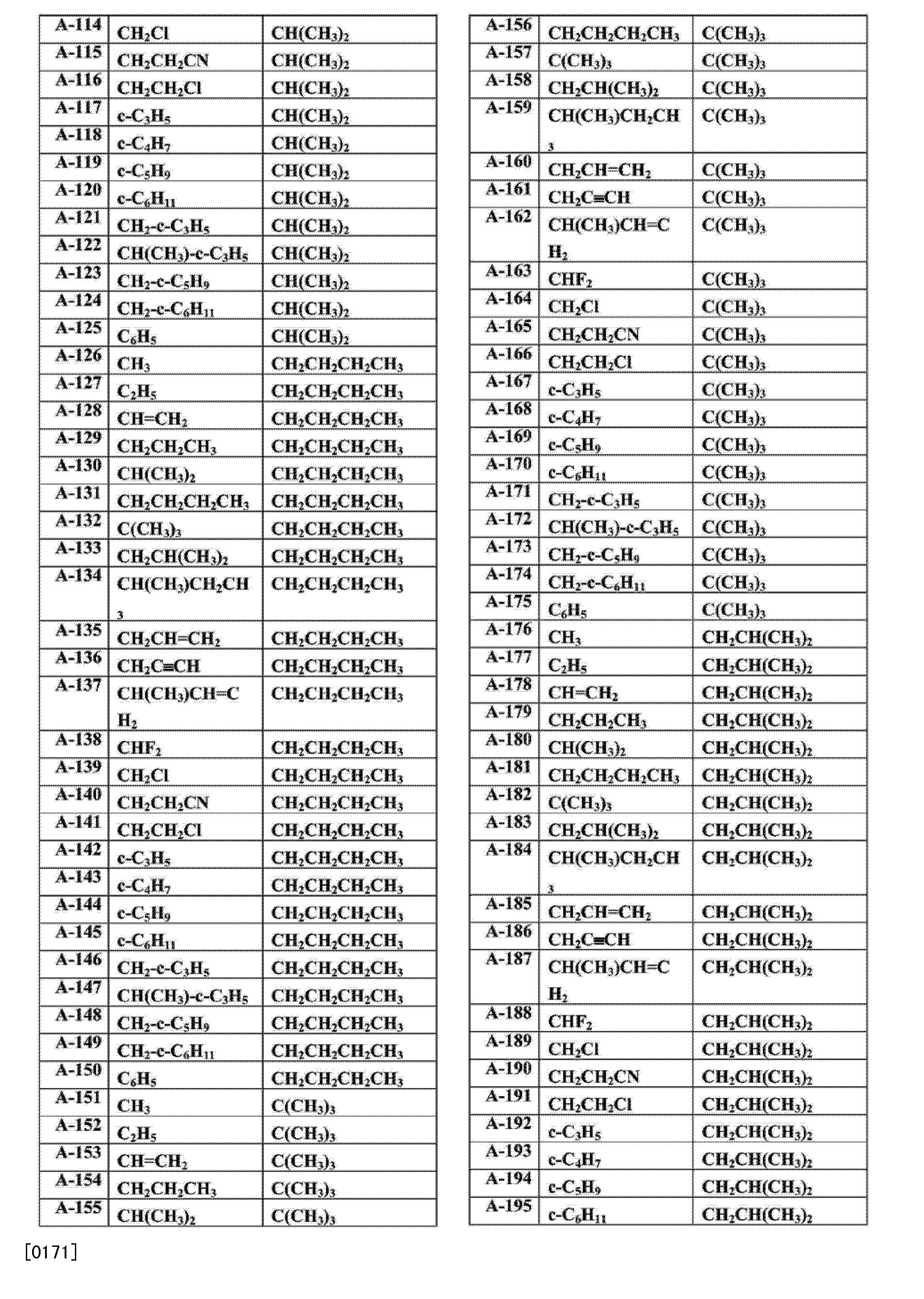 Figure CN103827103AD00301