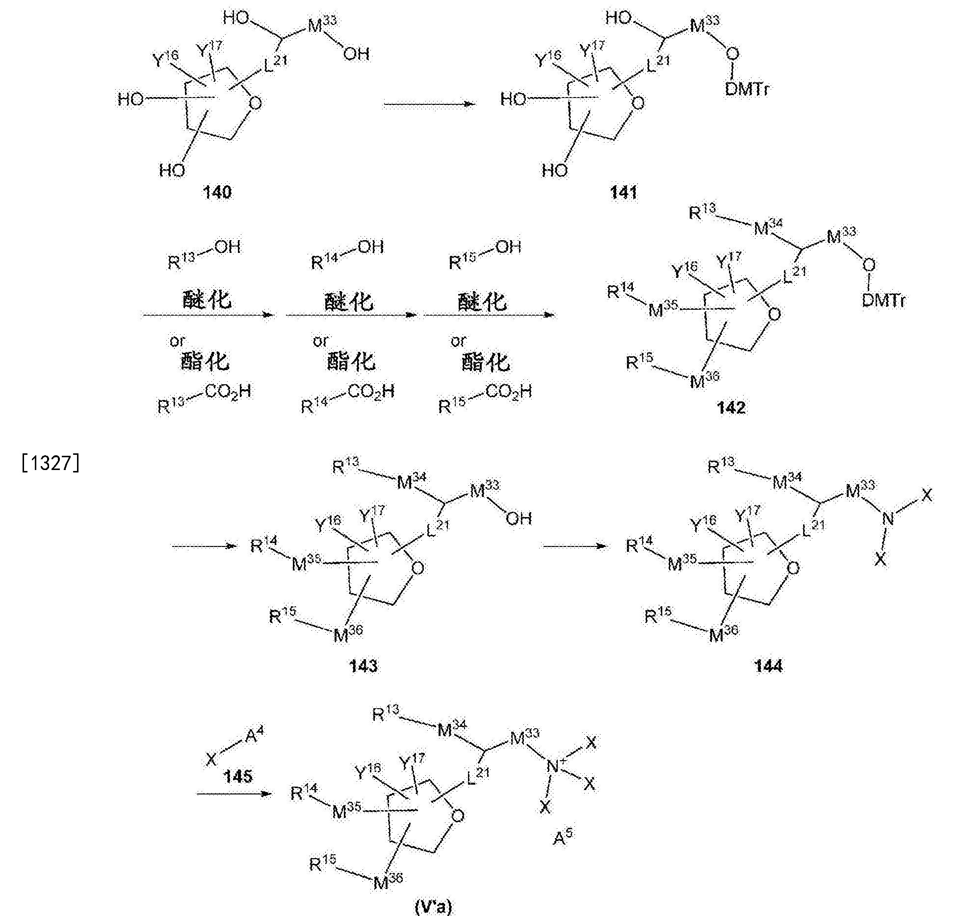 Figure CN107427531AD01511