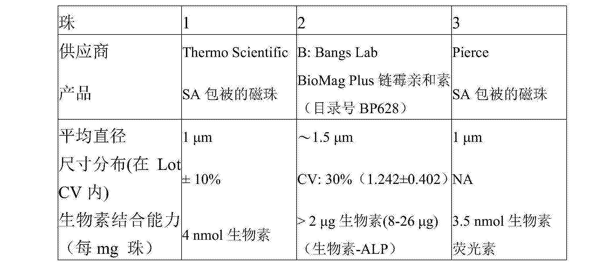 Figure CN105308458BD00101