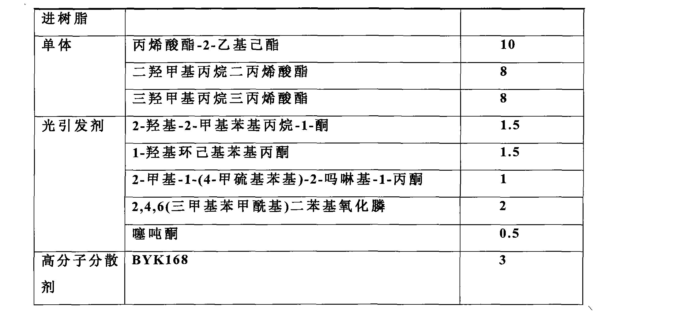 Figure CN101696332BD00061