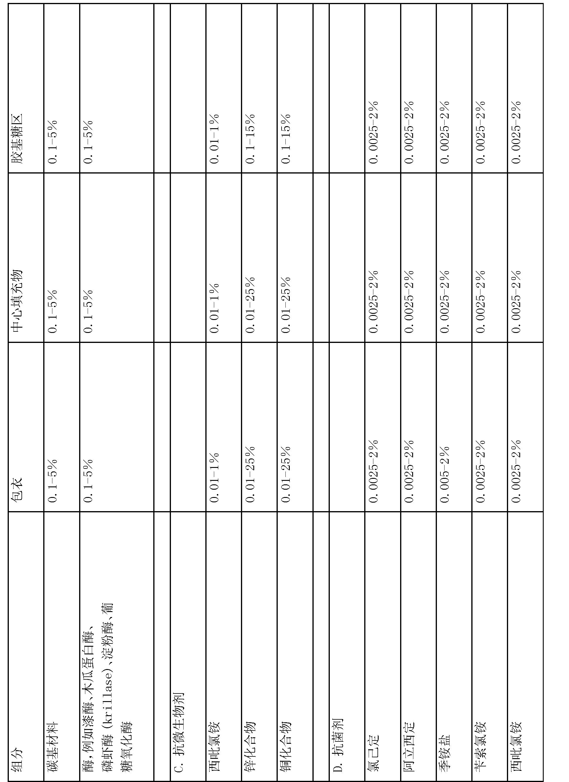 Figure CN101511202BD00641