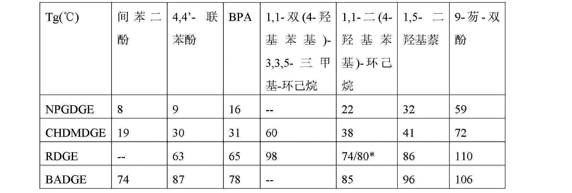 Figure CN102858893AD00131