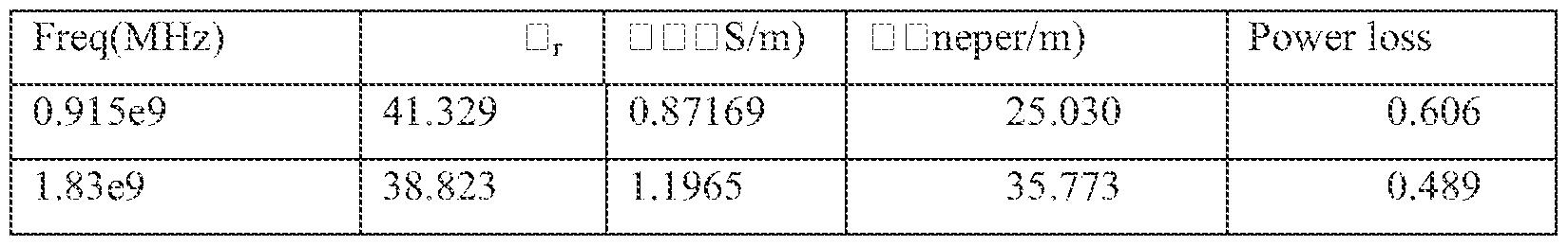 Figure imgf000044_0004