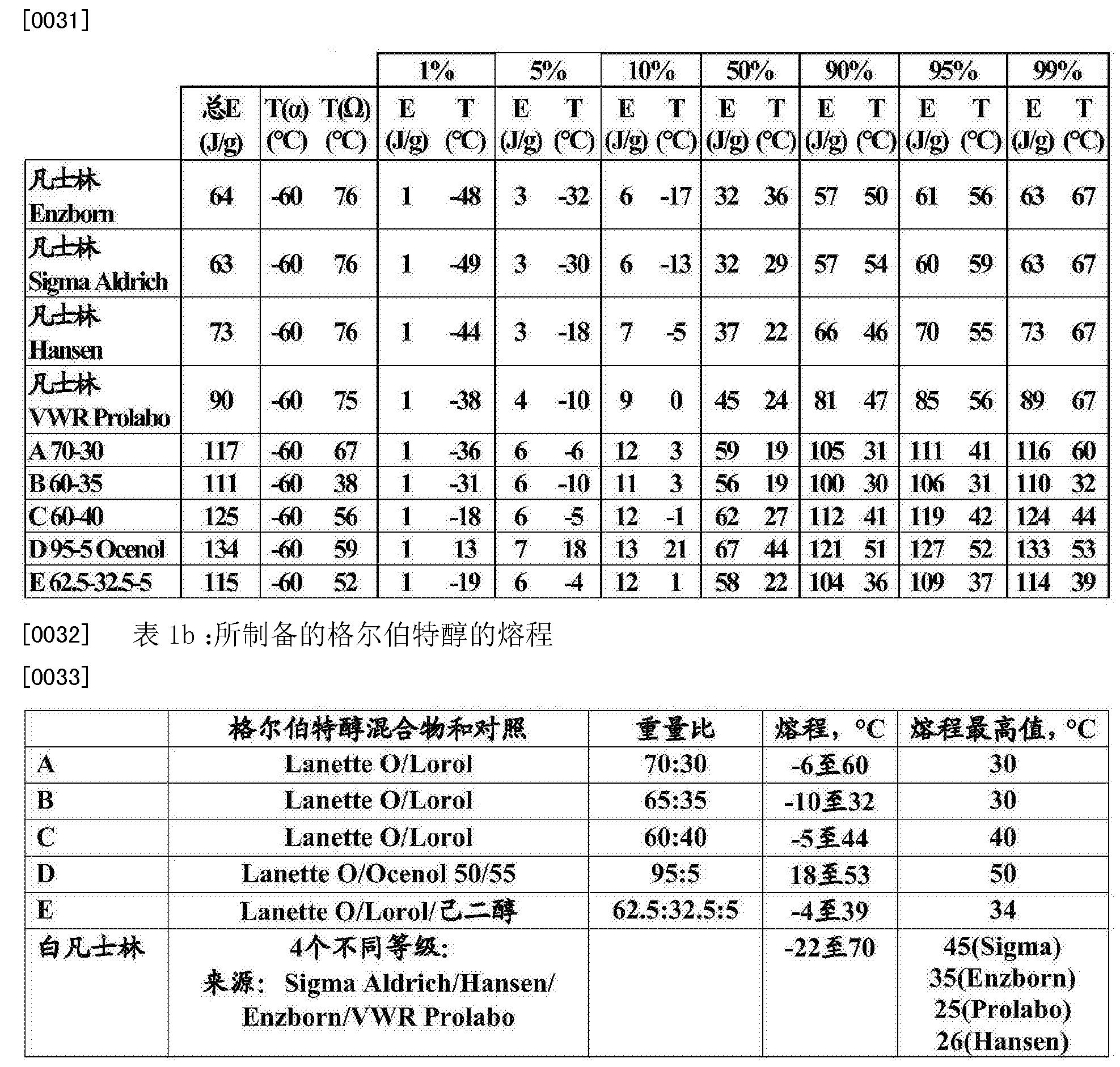 Figure CN104114525BD00061