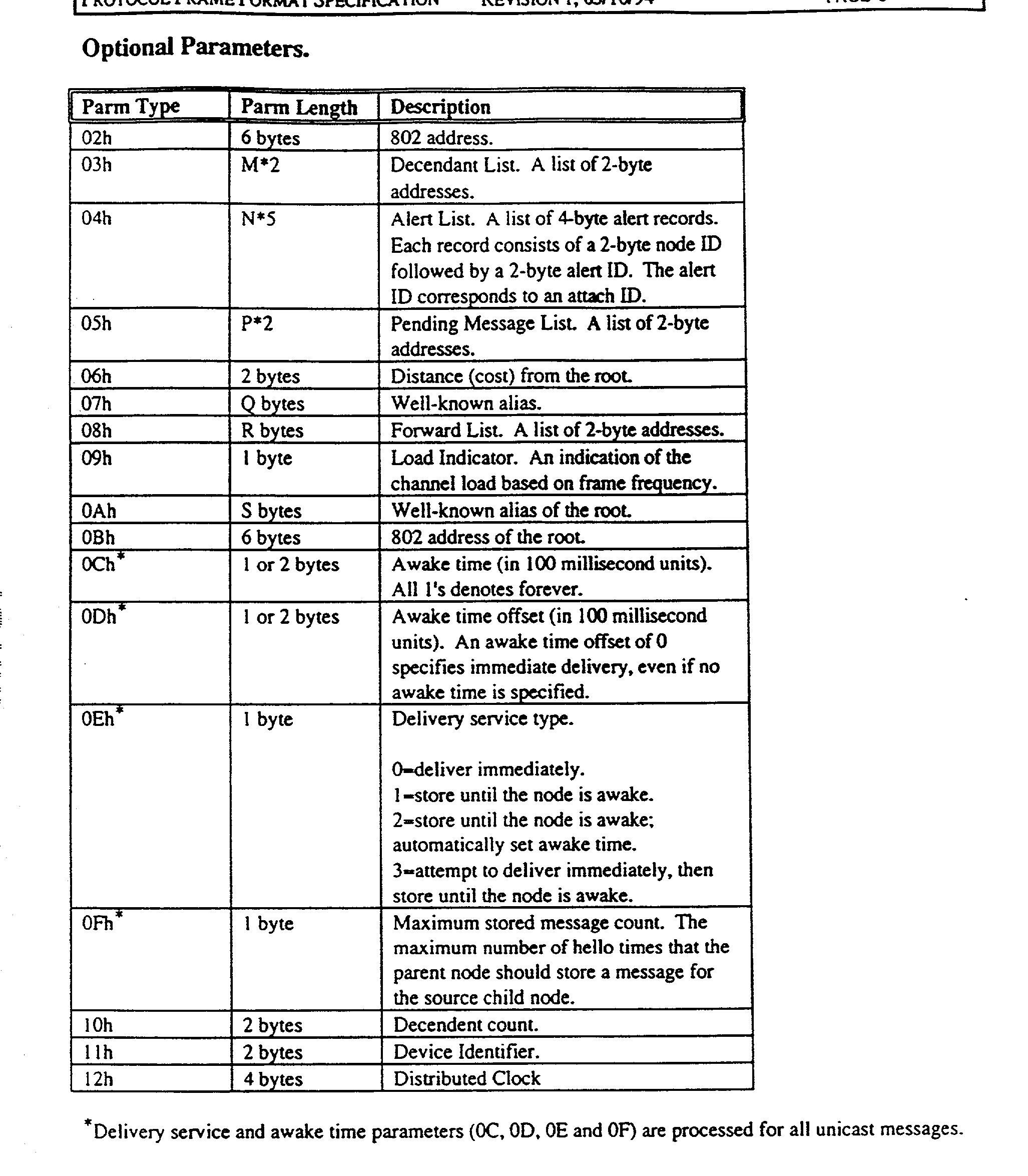 Figure US20030112767A1-20030619-P00032