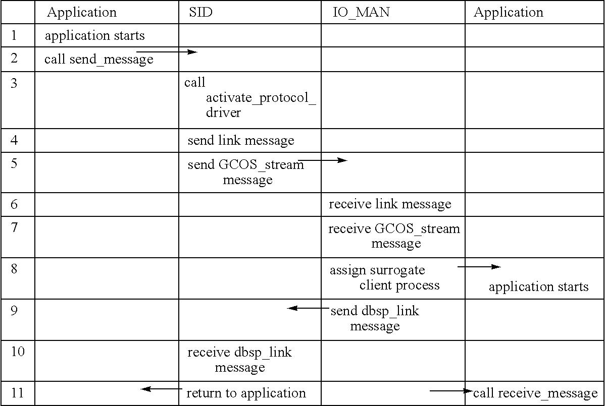 Figure US07024467-20060404-C00013
