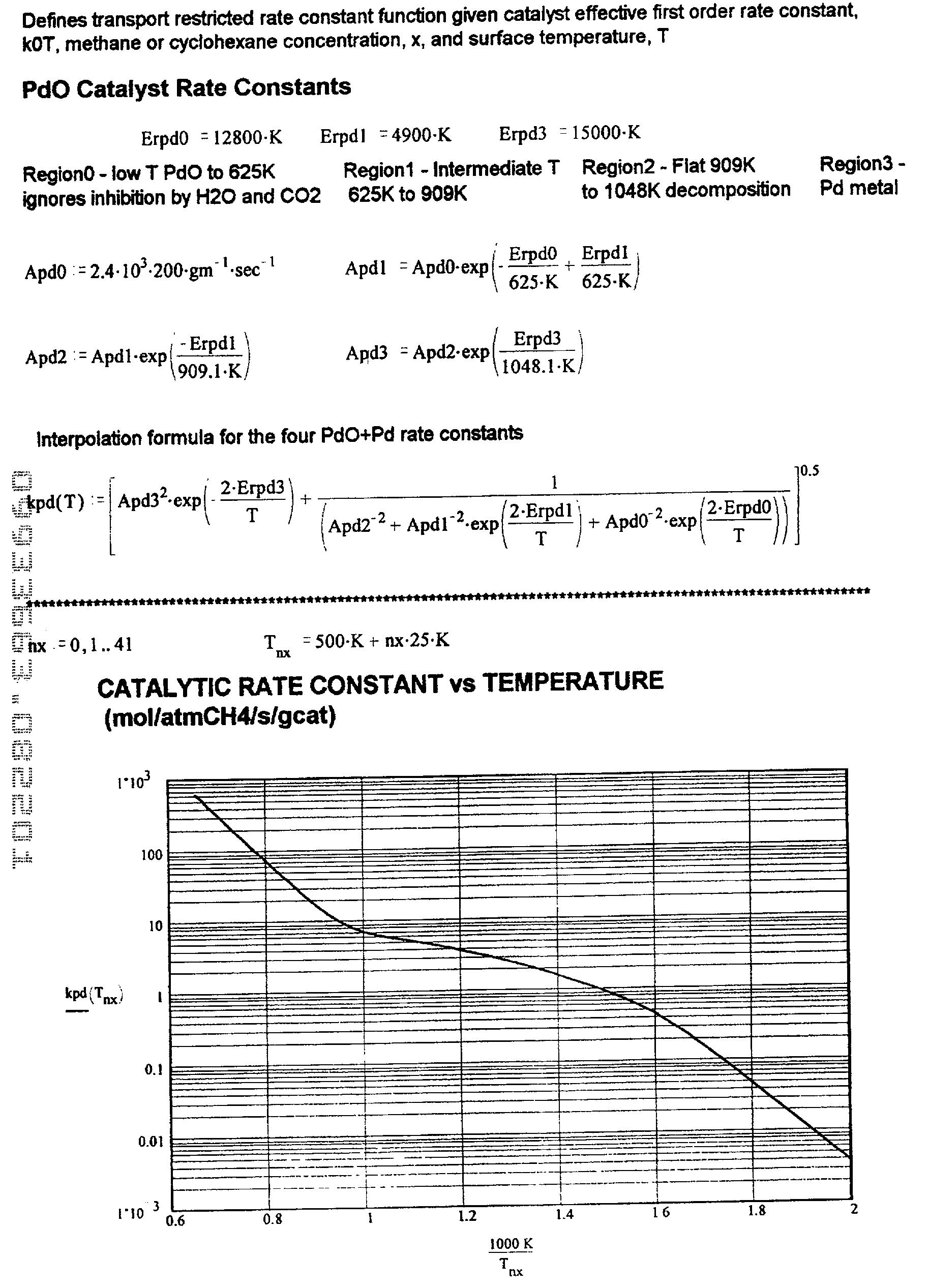 Figure US20020166324A1-20021114-P00098