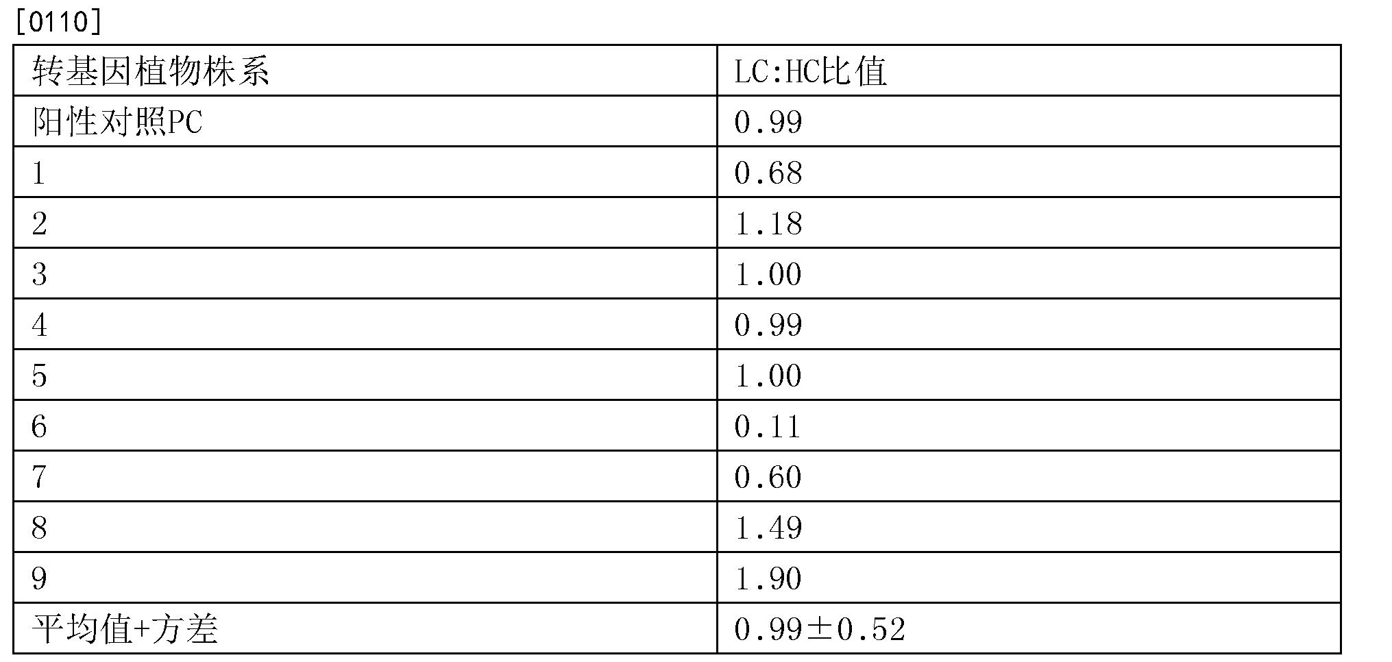 Figure CN106222194AD00151