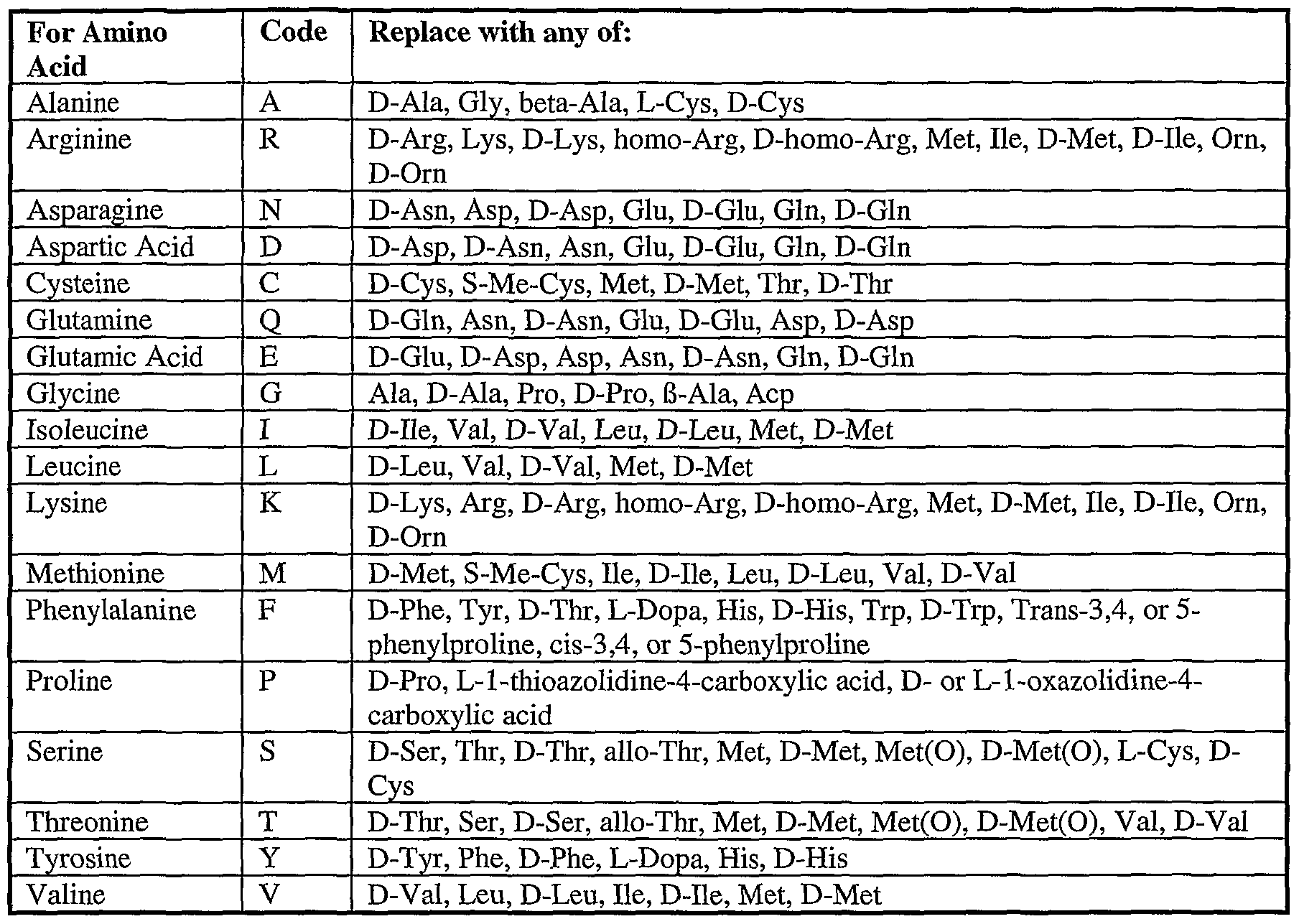 Wo2003023007a2 Polynucleotide Encoding A Novel Human G Protein General Schematic Diagram Of Single Band Pass Filter Built In G59 Figure Imgf000083 0001