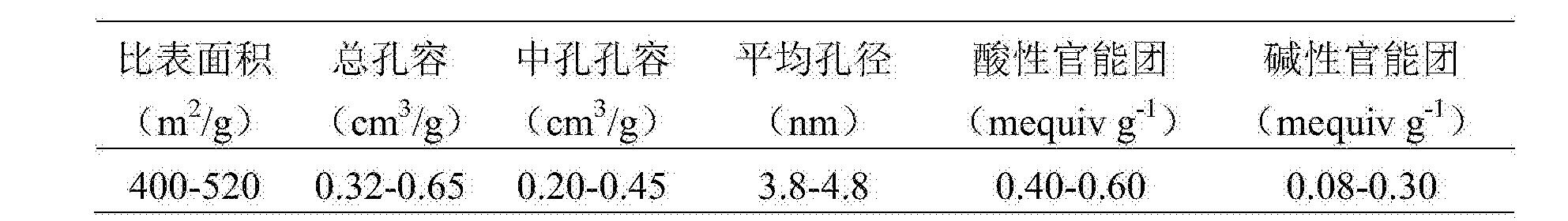 Figure CN106966392AD00061