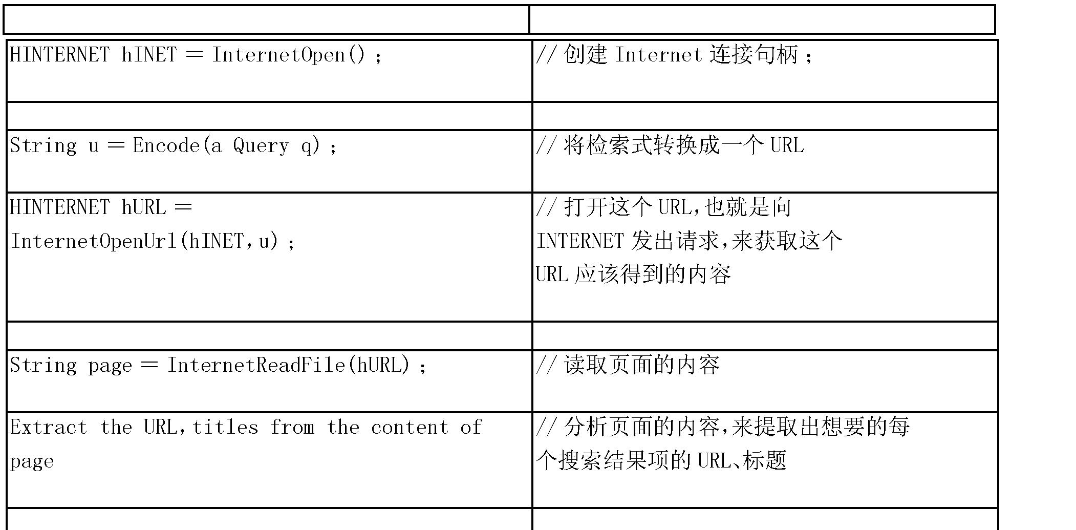 Figure CN101499062BD00071