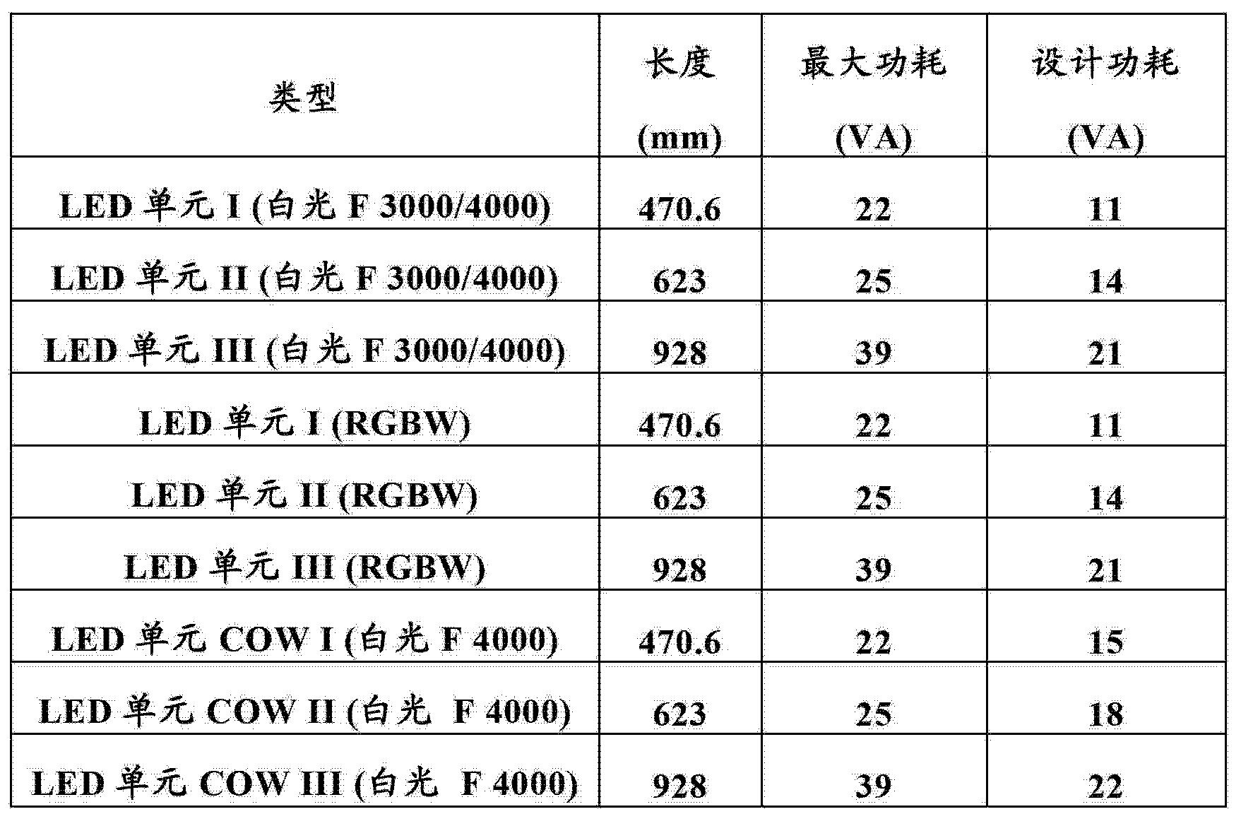 Figure CN103098544AD00112