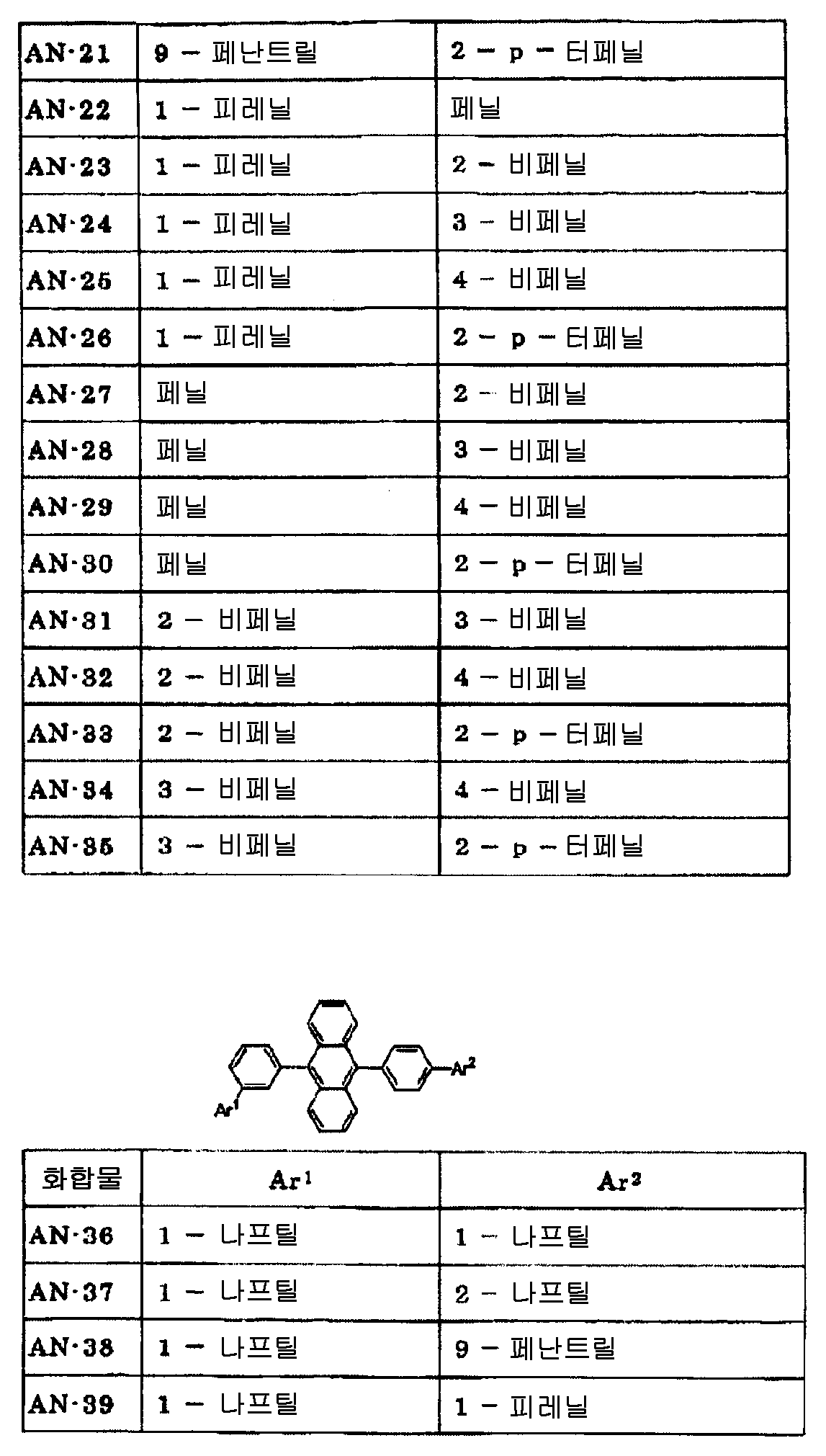 Figure 112009058821366-PCT00015