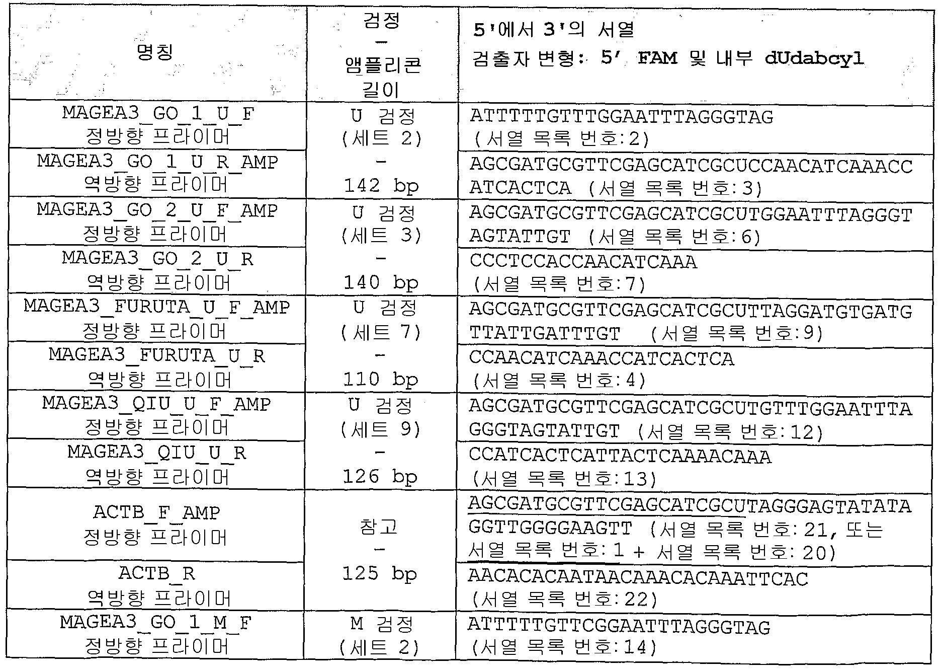 Figure pct00006