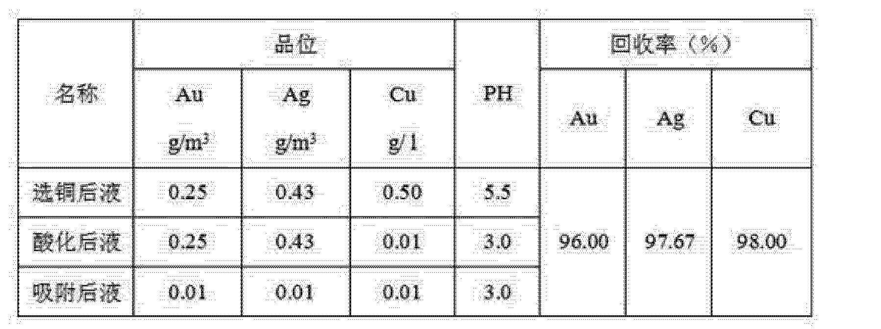 Figure CN102430482BD00041