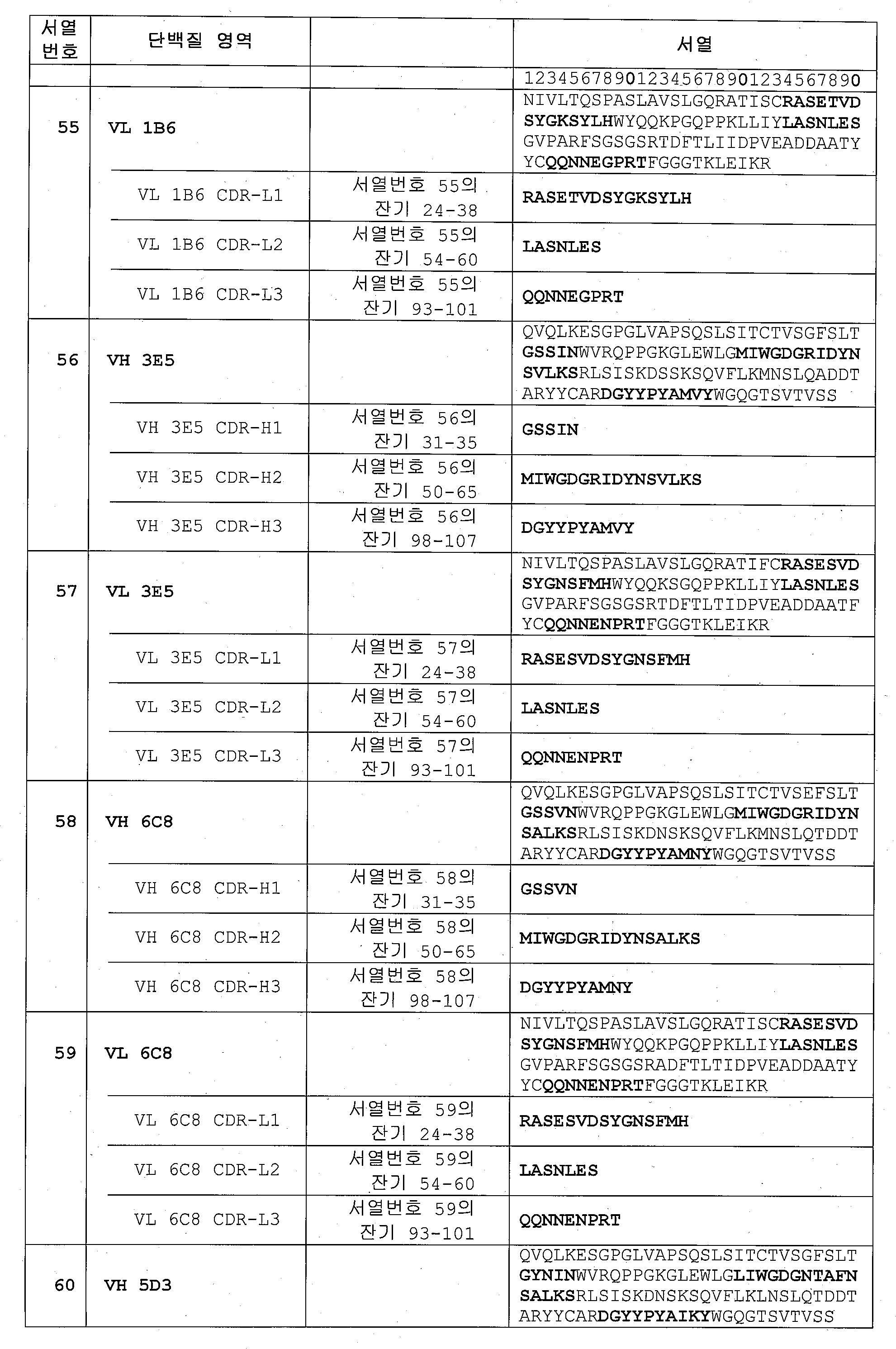 Figure 112015043114283-pat00014