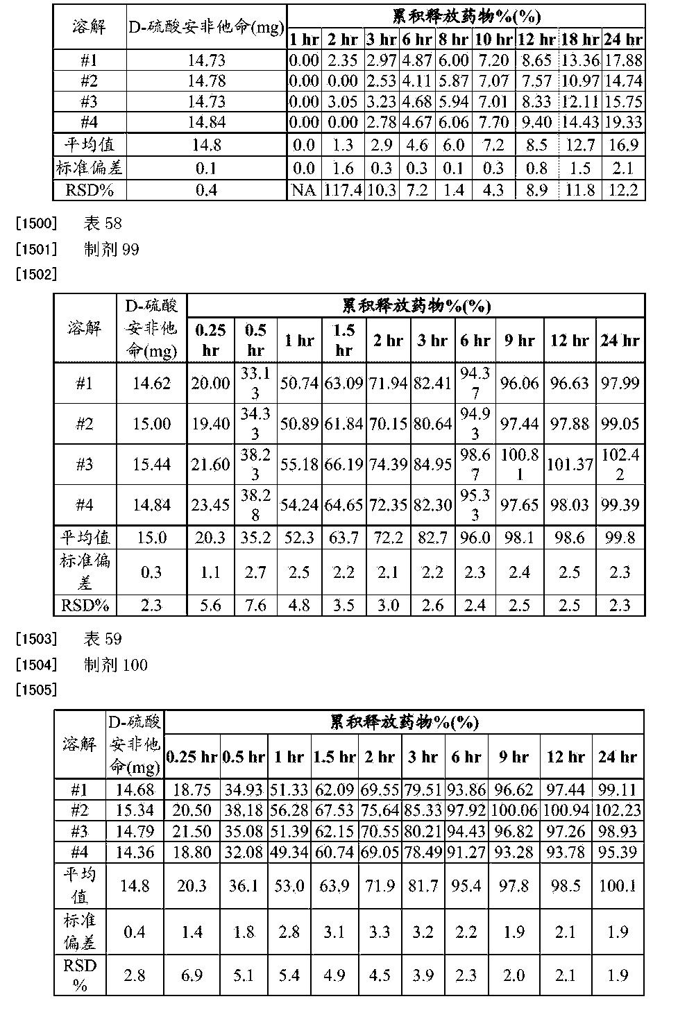 Figure CN105120659AD01101